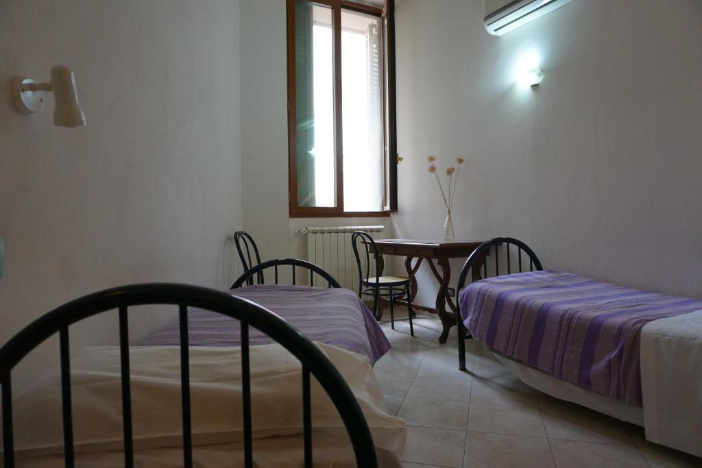 Hostel Centrale