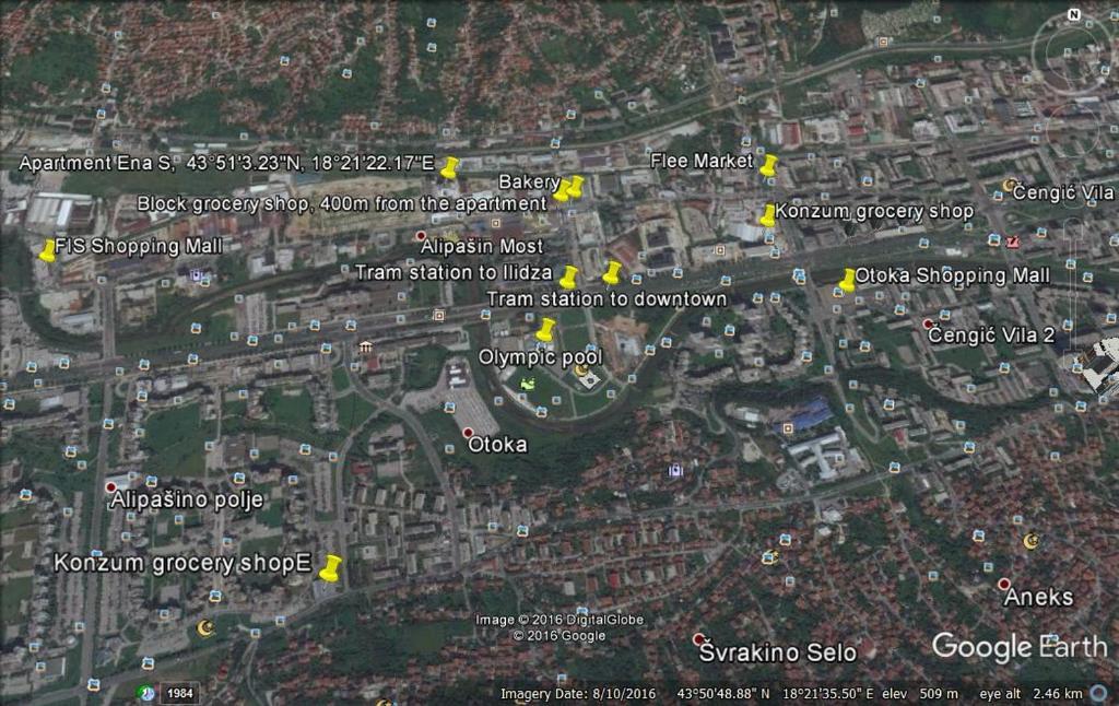 Fart dating Sarajevo