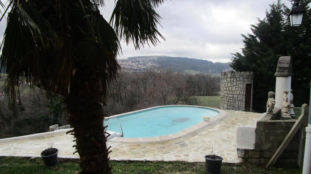 Guest Houses In Planfoy Rhône-alps