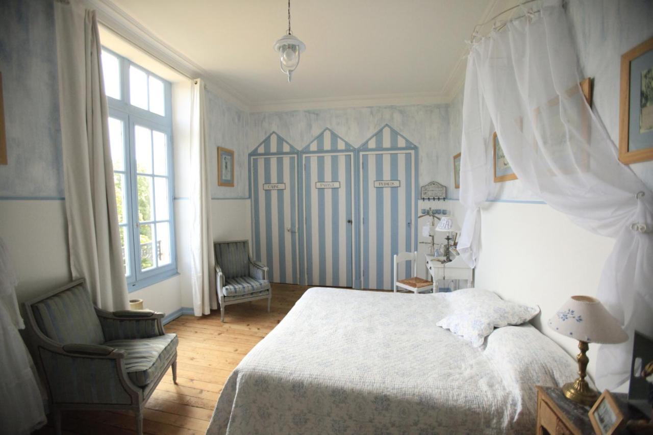 Bed And Breakfasts In Nuaillé Pays De La Loire