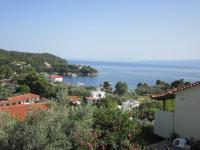 Kolios View