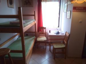 Rita Vendégszobák