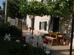 Villa Andjelina