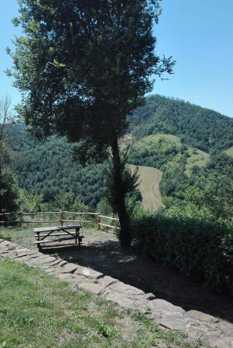 Country House La Farfalla