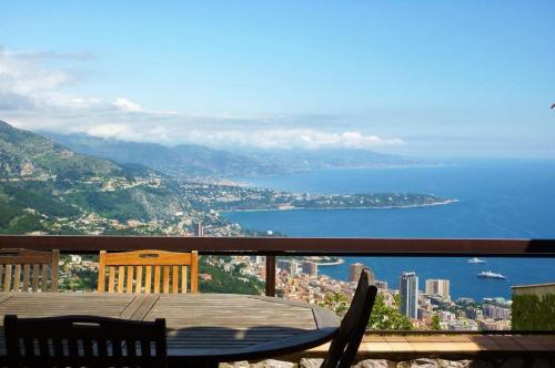 The Heights of Monte Carlo
